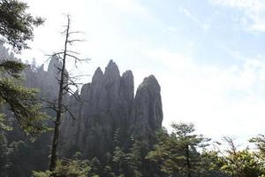 武汉到四川成都-四姑娘山-丹巴-稻城亚丁」环线8天解密之旅