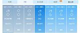 今起武汉高温重回28℃_从初秋又回到夏末