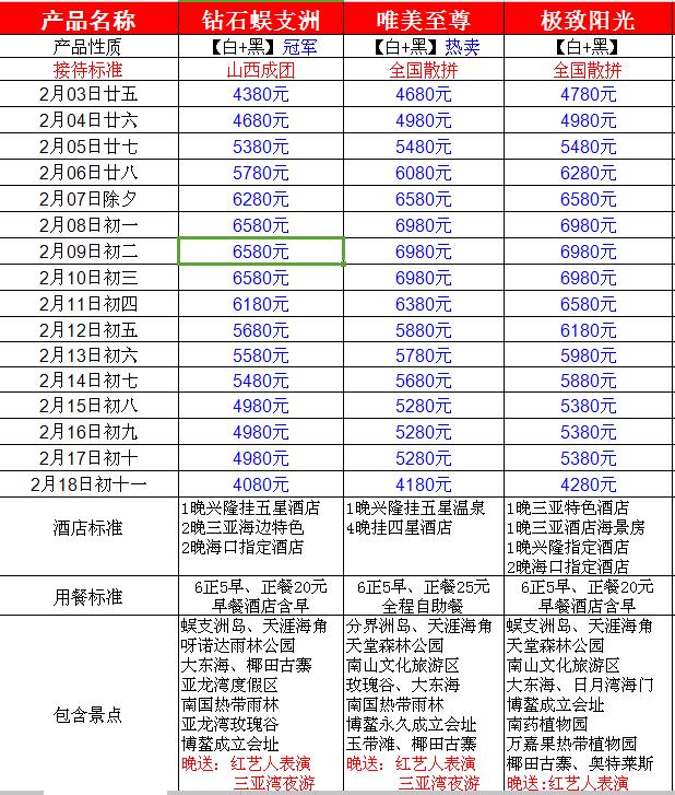 春节早报#2016春节太原到海南三亚旅游报价已出!