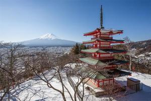 又见双古都!东京+箱根+富士山+京都+奈良+大阪全景6日游