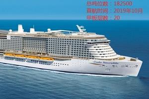 2020春节【歌诗达翡翠号】地中海巡游+意大利深度11日游