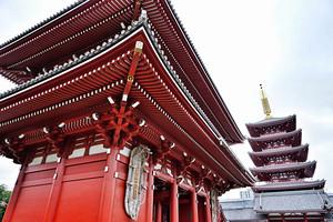 <1-2月>【经典之旅】东京富士山箱根京都奈良大阪6日