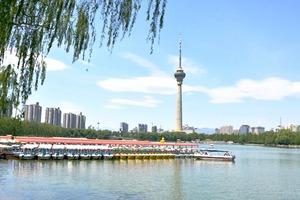 北京北戴河5晚6日全景跟团游·精选帝都景点·体验最美京城